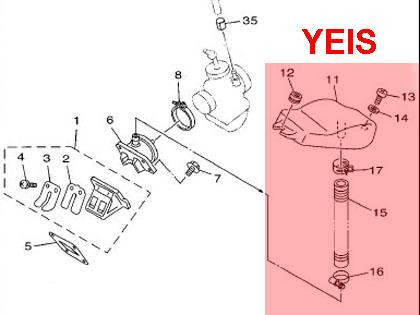 Yamaha Energy Induction System