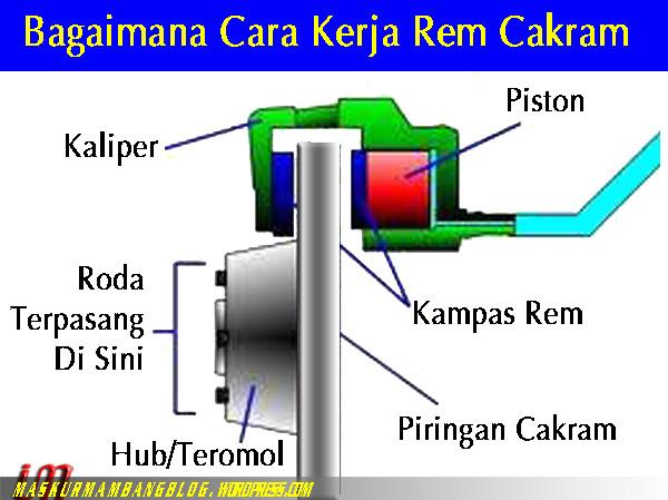 Image Result For Kampas Rem Mobil Tidak Rata