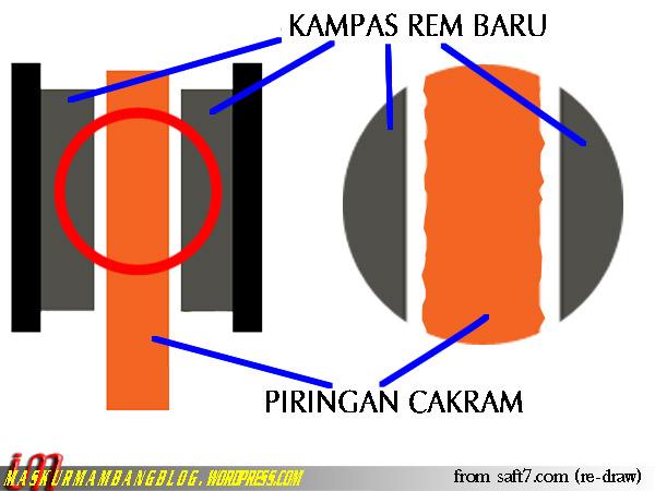 Rem Cakram - Ilustrasi 01