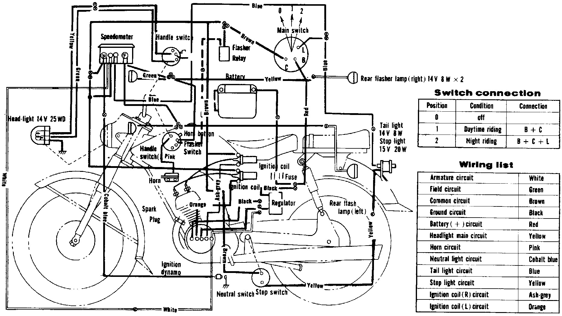 2wire Alternator Diagram Yamaha