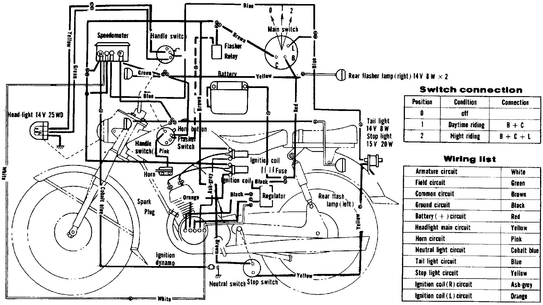 Yamaha Wiring Schematic Electrical Schematics Diagram Dt360 L2 Online For Raptor 350