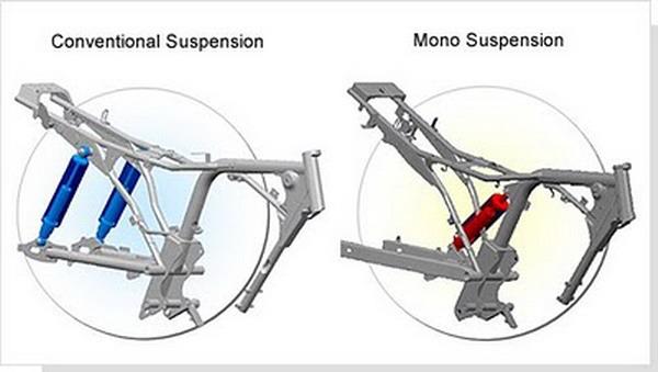 Mono & Double shockbreaker