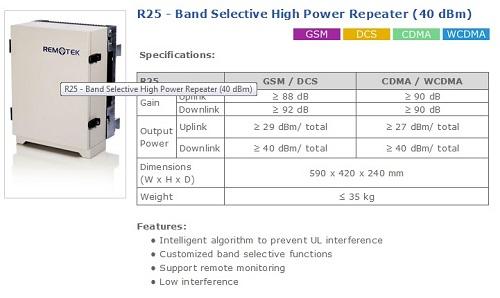 Remotek R25