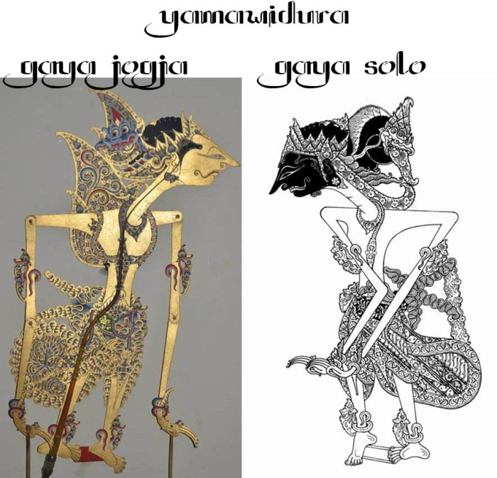 Yamawidura jogja vs solo