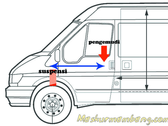 Diagram Suspensi Mobil Semi Bonnet