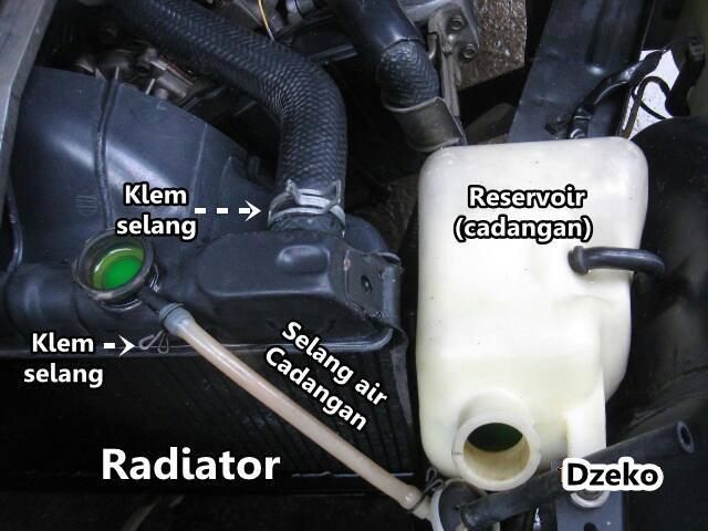 Radiator Espass sistem