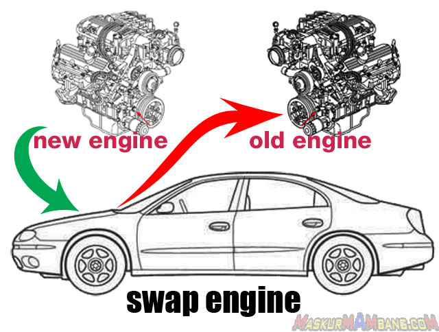 engine swap diagram
