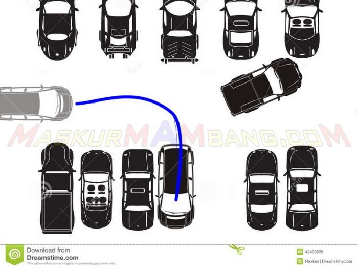 posisi parkir 2