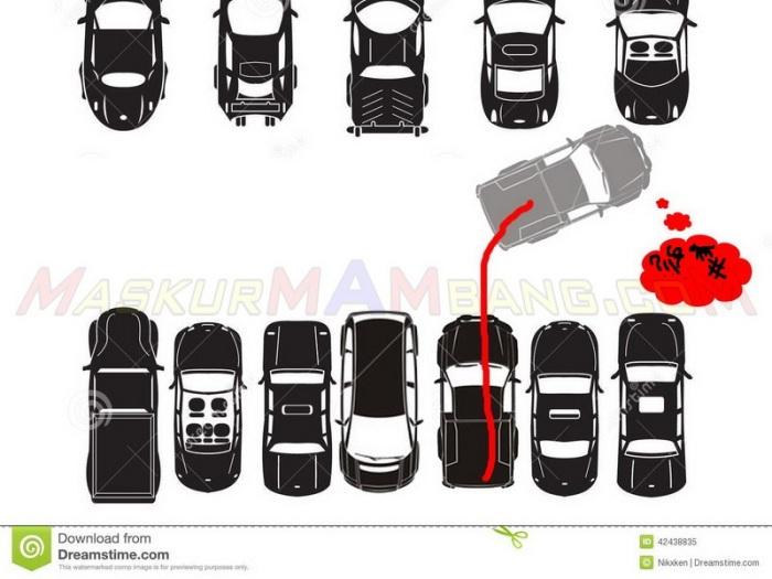 posisi parkir 3
