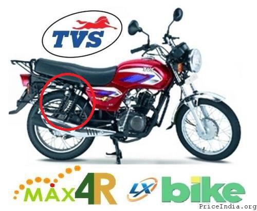 TVS Max4R