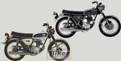 Honda CB 100 vs CB 125