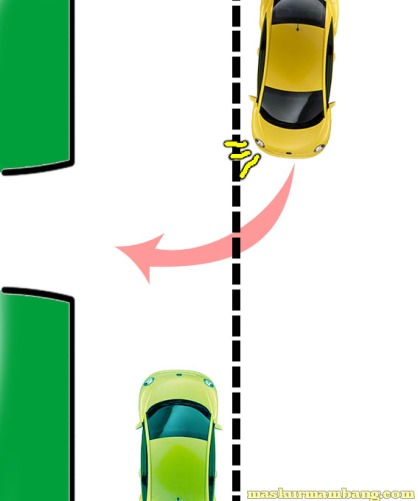 diagram Posisi memotong jalan