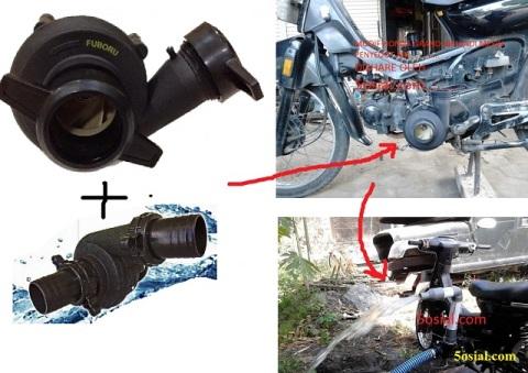 Pompa Air Bertanaga Motor