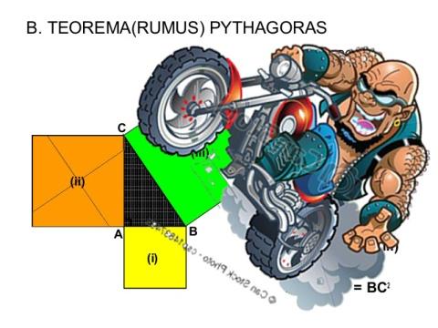 rider-phytagoras