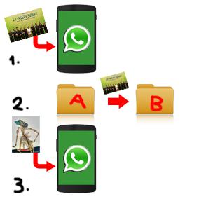 whatsapp-pindah-folder